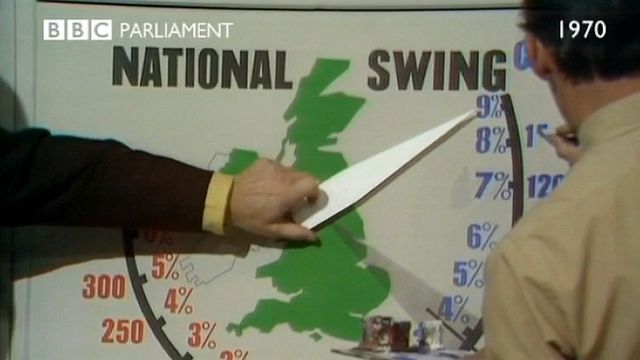 A technician uses a paint brush to extend the BBC swingometer during election coverage - 18 June 1970