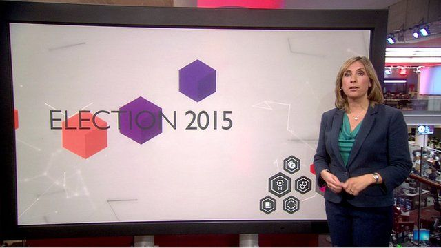 "Vicky Young in front of graphic saying ""Election 2015"""