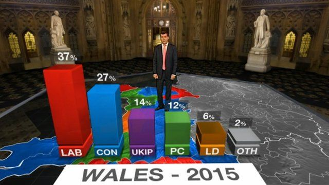 Arwyn Jones on the BBC Wales virtual reality set