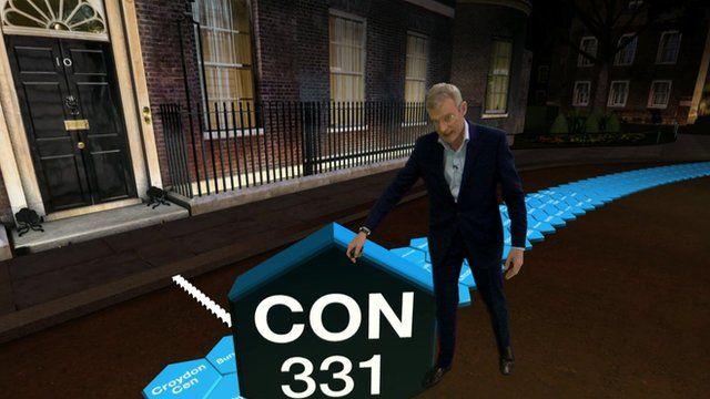 Reality Downing Street