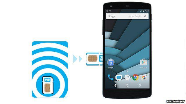 sim car and mobile phone