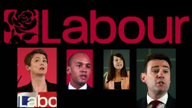 A cross-section of potential candidates for the leadership of the Labour Party