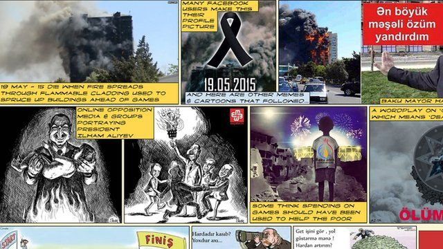 A comic-strip video that brings together the Azeri illustrations, adding insight