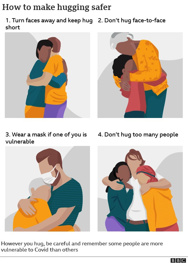 Hugging graphic