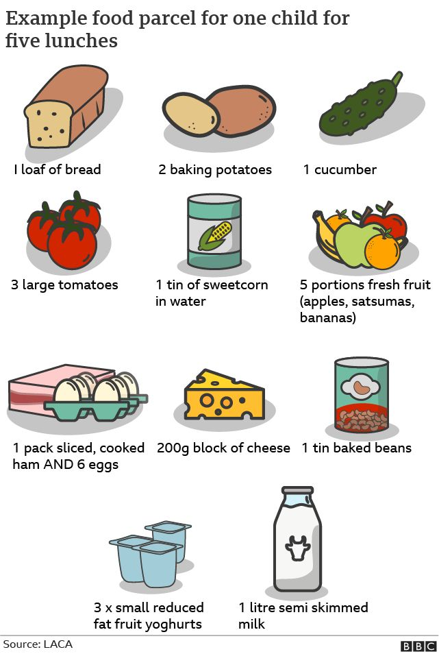 food parcel graphic