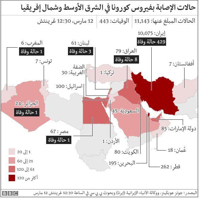 حالات كورونا اليوم في السعوديه