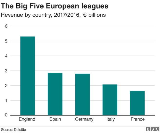 European football graphic