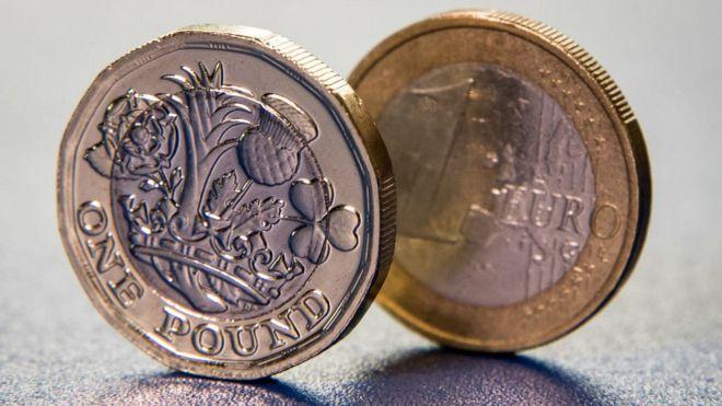 монеты в один фунт и один евро