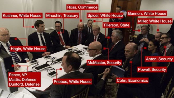 Image result for Trump sets up war room