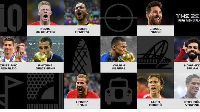 Fifa Dey Expect Pipo To Vote Who Suppose Win Di Award