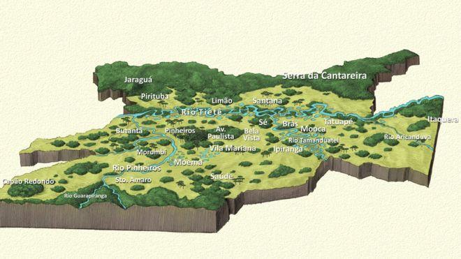 mapa-ecossistemas-são-paulo