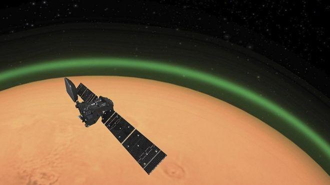 Ilustración del brillo verde alrededor de Marte.
