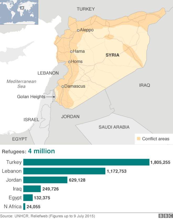Syria mapping the conflict bbc news map showing syrian refugees in the region gumiabroncs Choice Image