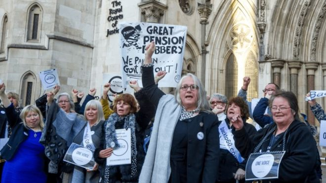 Women pension age case goes to High Court - BBC News