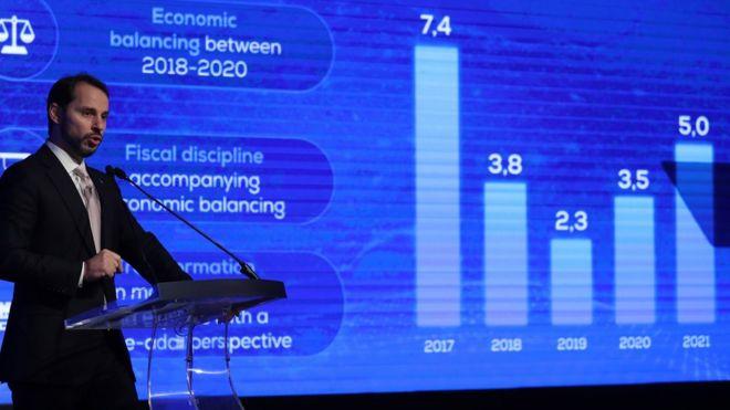Yeni Ekonomi Programı: Hükümet gelecek 3 yıl için nasıl bir vizyon ortaya koydu?(21Eylül2018 )