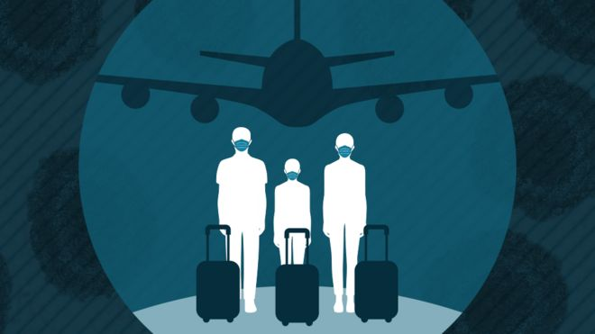 Graphic showing silhouette of family with suitcases and face coverings with aircraft approaching in the background