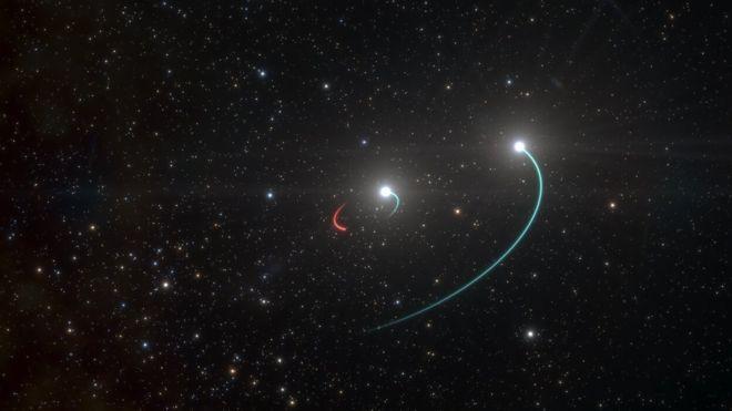 Науковці Європейської південної обсерваторії в Чилі виявили чорну діру, відстеживши рух кількох зірок, що обертаються довкола неї