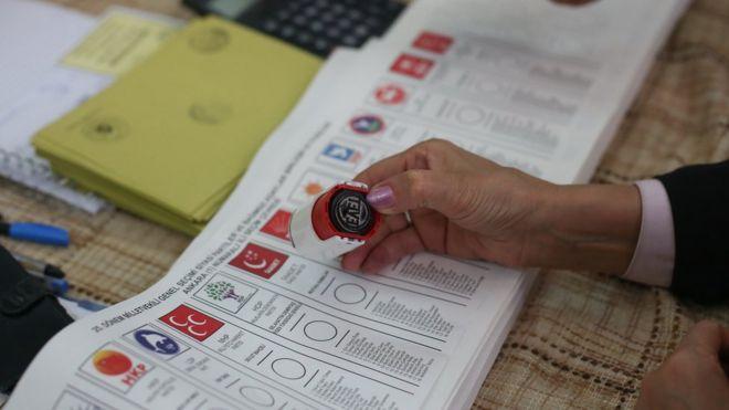 Turkiye De 1946 Dan Bugune Secim Sistemleri Bbc News Turkce