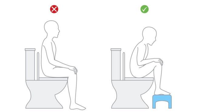 Как правильнее сидеть на унитазе