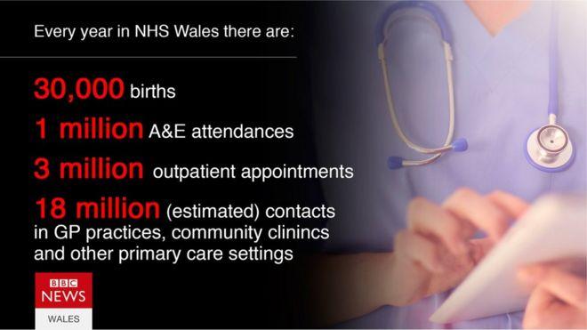 График NHS