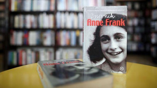 Reseña de Ana Frank
