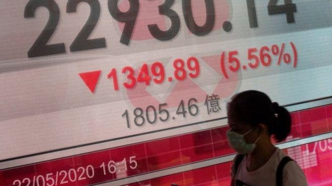 中国格力公司人大提议审议香港《国安法》,引发香港恒生指数大幅下跌
