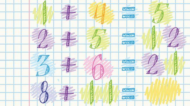 Ponte a prueba: ¿puedes resolver estos problemas matemáticos que se ...