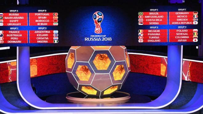 Sorteo Mundial Rusia 2018: las selecciones favorecidas, las ...