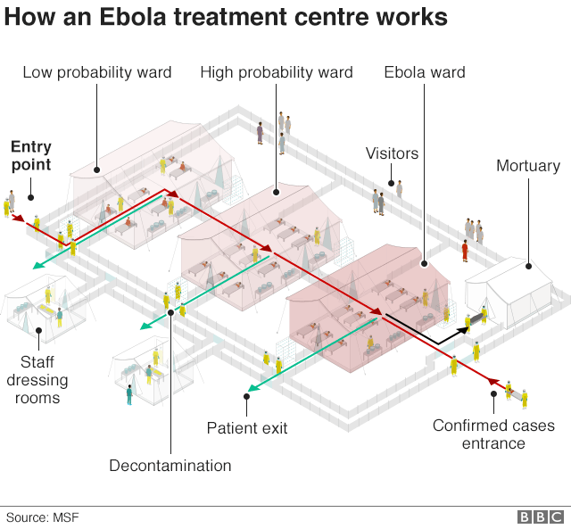 Congo strives to contain Ebola after gold miner contaminates several in Goma