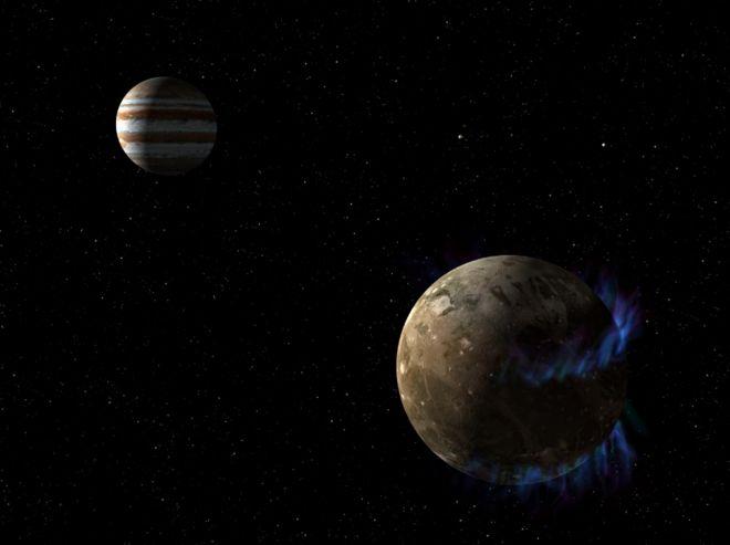 (ภาพจากฝีมือศิลปิน) ดวงจันทร์แกนีมีด (ขวา) กำลังโคจรรอบดาวพฤหัสบดี โดยกล้องโทรทรรศน์อวกาศฮับเบิลจับภาพแสงออโรราที่เกิดจากสนามแม่เหล็กทรงพลังได้