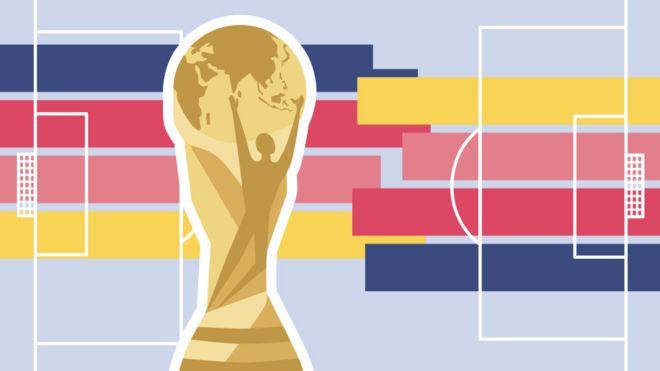 Copa do Mundo 2018  tudo o que você precisa saber em 5 gráficos ... 1828a619e7d31