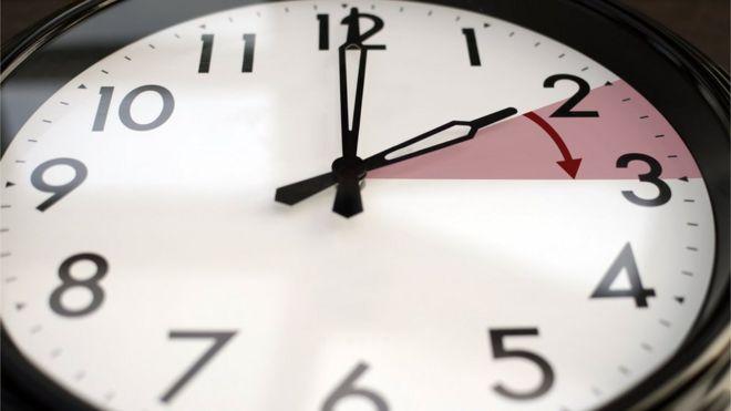 Relógio sendo adiantado em uma hora