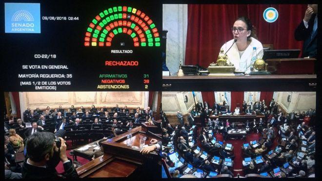 Votação no Senado argentino