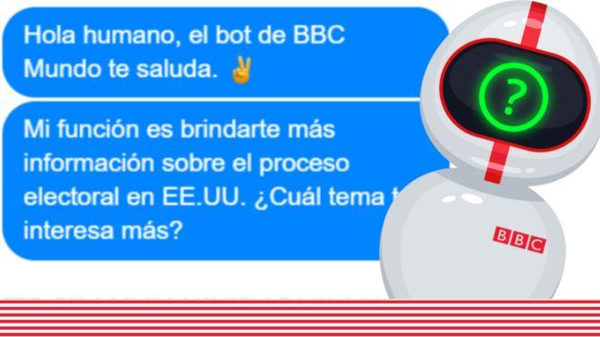 Noticias Bbc News Mundo