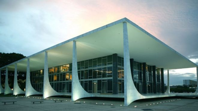 Sede do STF em Brasília