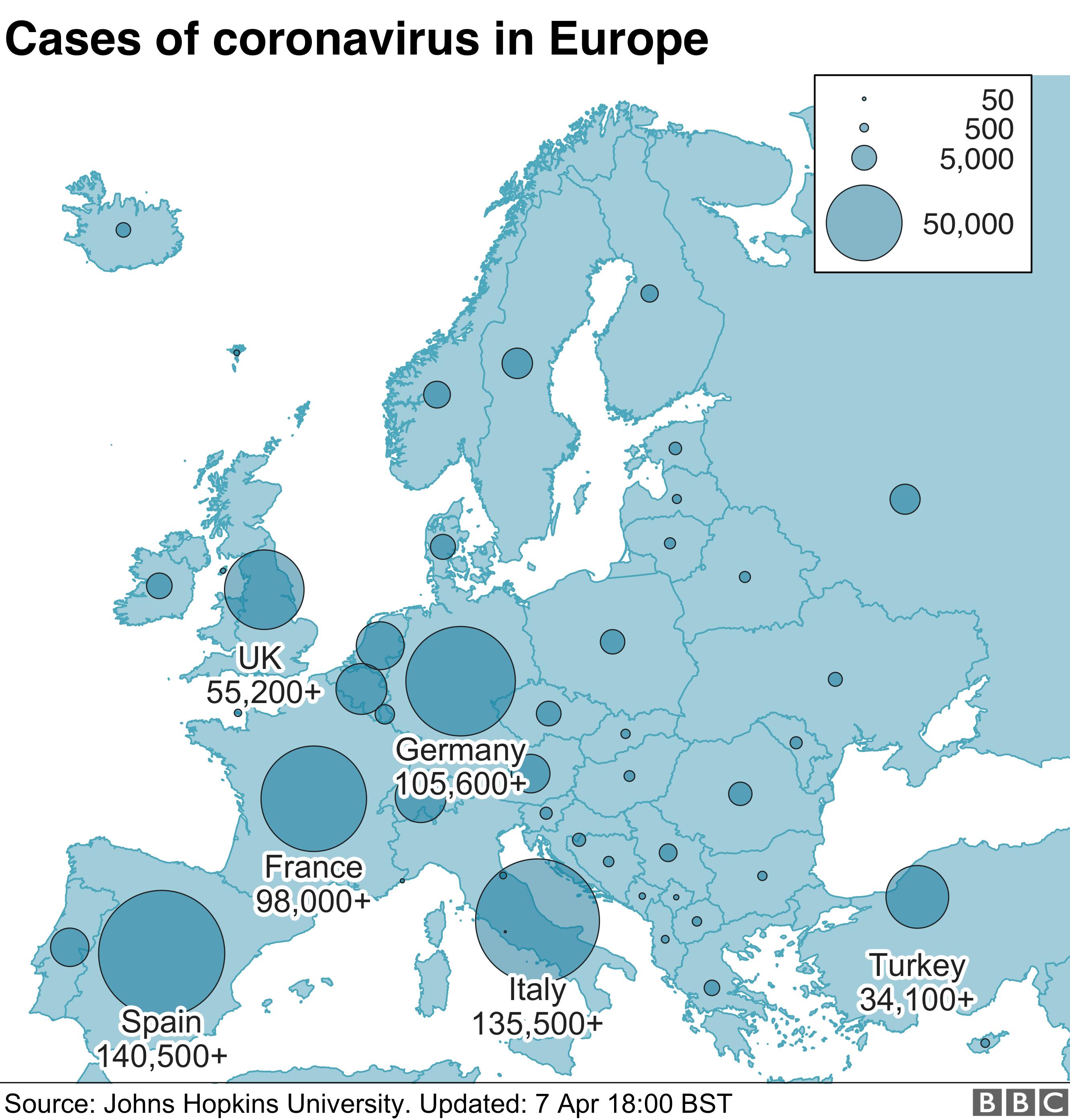該圖顯示了歐洲國家中的冠狀病毒病例數。 西班牙已超過意大利成為確診案例最多的國家