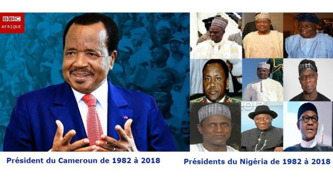 In Nigeria, 11 heads of state followed one another from 1982 to 2018. Obasanjo and Buhari were twice presidents.