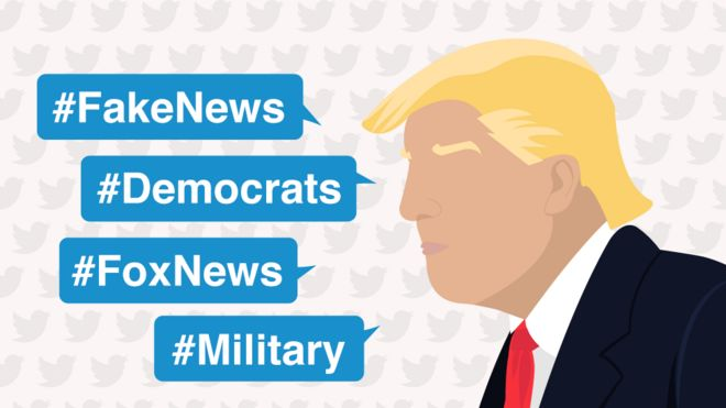 5ab220eac Trump s year on Twitter  Who has he criticised and praised the most ...