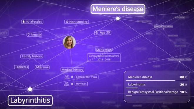 Babylon claims its chatbot beats GPs at medical exam - BBC News