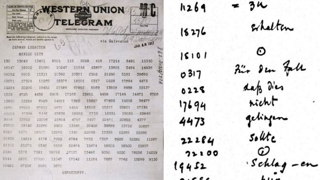 Why Was The Zimmermann Telegram So Important Bbc News