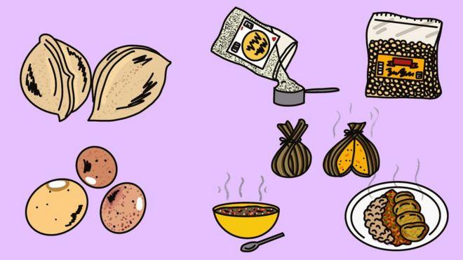 Ilustração de alimentos