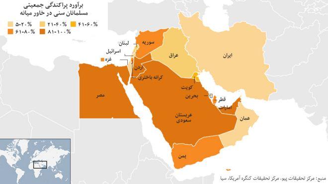 برآورد جمعیتی مسلمانان سنی در خاور میانه
