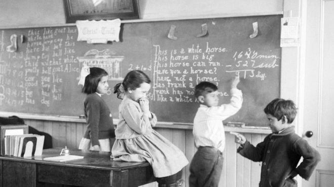 Средние результаты тестов IQ в 1920-х были ниже, чем сегодня