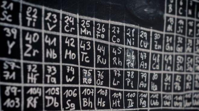 جدول مندلیف ۱۵۰ ساله شد