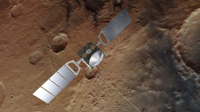 Mars methane surge spotted from space - BBC News