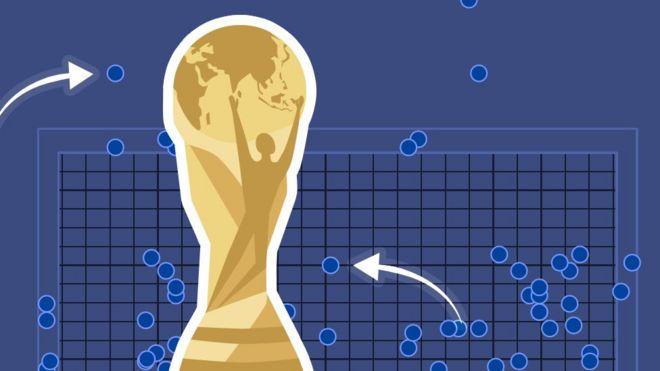 Rusia 2018: todo que necesitas saber sobre la definición por penales en la historia de los mundiales