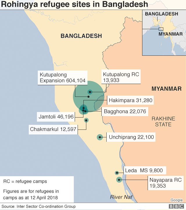 Myanmar Rohingya: What you need to know about the crisis - BBC News