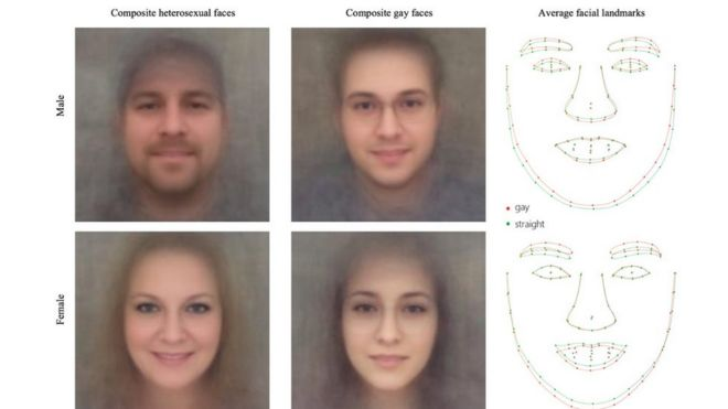 Composite of faces