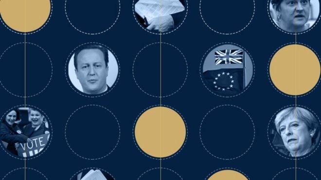 الجدول الزمني لرحلة خروج بريطانيا من الاتحاد الأوروبي