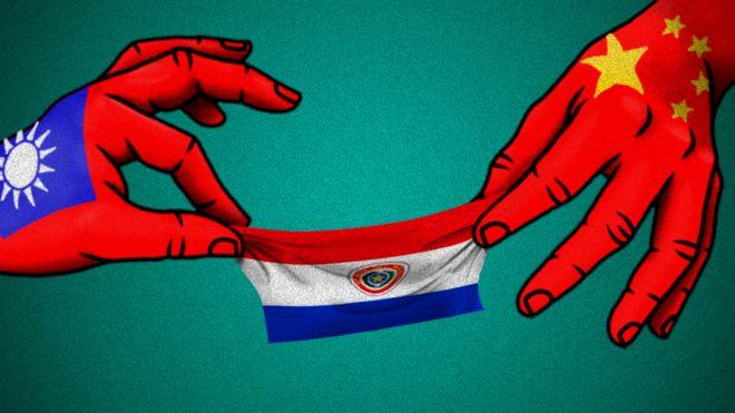Ilustración de dos manos con los colores de las banderas de China y Taiwán, tironeando la bandera de Paraguay